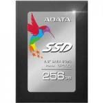 SSD で ベンチマーク MacPro Early 2008