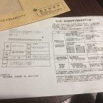 栃木市役所からのお手紙… BMW R1200R(2010)